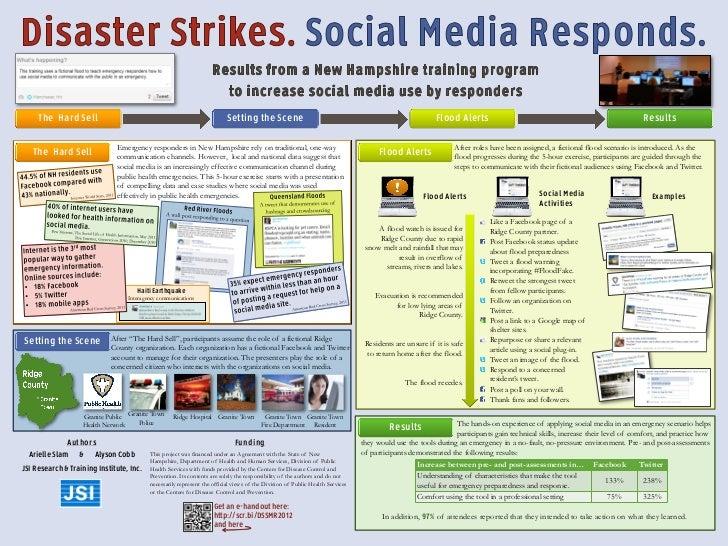 Disaster Strikes Social Media Responds Poster Presentation