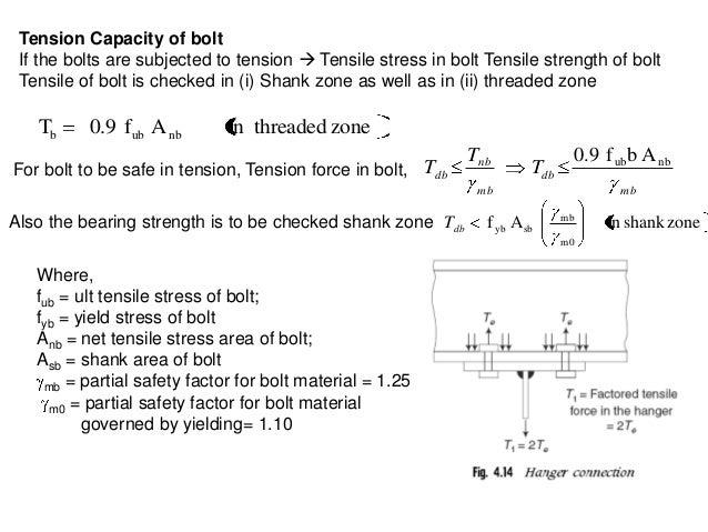 Section Modulus Calculation Section Modulus Z Elastic