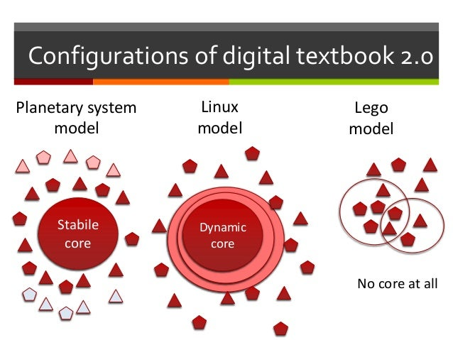 Configurations of digital textbook 2.0 Planetary system model Linux model Lego model Stabile core Dynamic core No core at ...