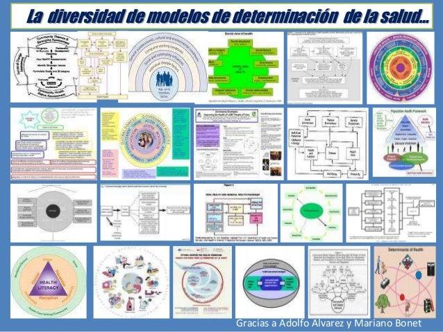 La diversidad de modelos de determinación de la salud…  Gracias a Adolfo Alvarez y Mariano Bonet