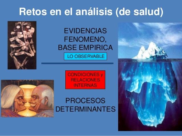 Retos en el análisis (de salud) EVIDENCIAS FENOMENO, BASE EMPIRICA LO OBSERVABLE  CONDICIONES y RELACIONES INTERNAS  PROCE...