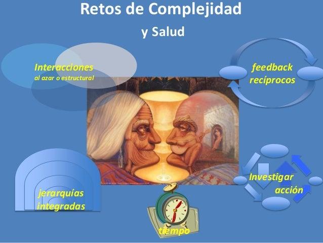 Retos de Complejidad y Salud Interacciones  feedback recíprocos  al azar o estructural  Investigar acción  jerarquías inte...