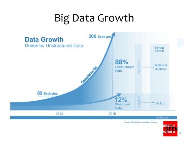 Big Data in Banking (Data Science Thailand Meetup #2) Slide 3