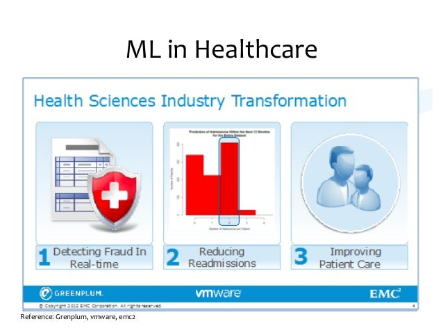 ML  in  Finance   https://www.mapr.com/blog/new-‐age-‐fraud-‐analytics-‐machine-‐learning-‐hadoop   Skytree...