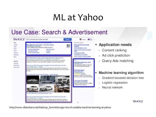 ML  in  Retail   http://www.slideshare.net/sushantshankar1/ml-‐meetup-‐20150130-‐presentation