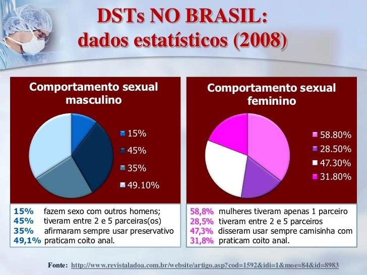 brasileira anal sexo entre duas mulheres