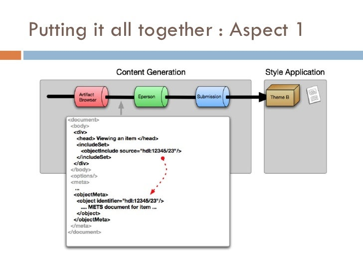 Putting it all together : Aspect 1