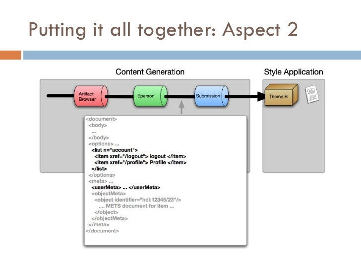Putting it all together: Aspect 2