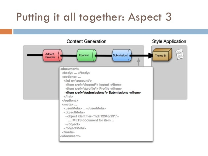 Putting it all together: Aspect 3