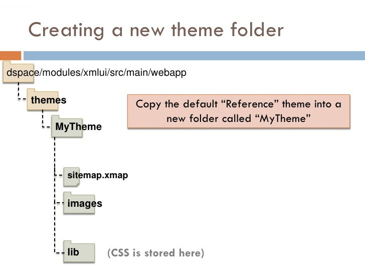 """Creating a new theme folder dspace/modules/xmlui/src/main/webapp      themes                  Copy the default """"Reference""""..."""