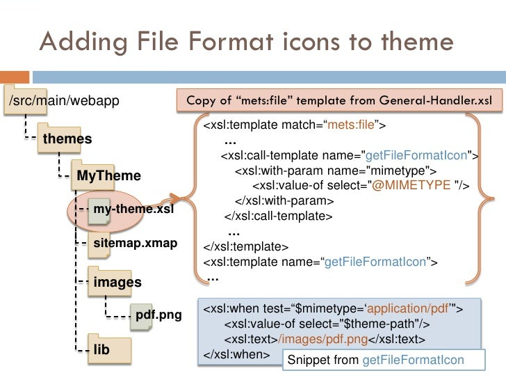 """Adding File Format icons to theme /src/main/webapp             Copy of """"mets:file"""" template from General-Handler.xsl      ..."""