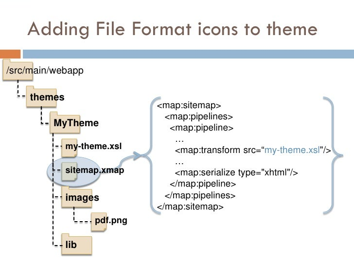Adding File Format icons to theme /src/main/webapp      themes                              <map:sitemap>                 ...