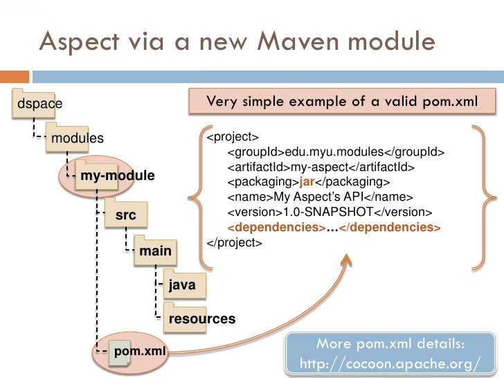 Aspect via a new Maven module dspace                         Very simple example of a valid pom.xml      modules          ...