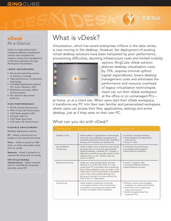 vDesk                                  What is vDesk? At-a-Glance — — — — — — — — — — — — —  — — — — — — — — — — — — —    ...