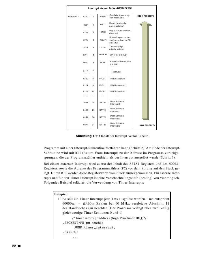Abbildung 1.12: Programmablauf beim Auslösen des Interrupts IRQ1                   /* global interrupt disable*/          ...