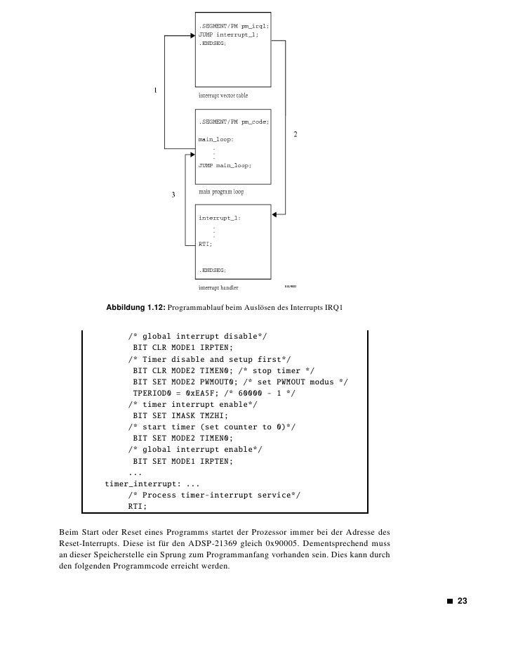 Beispiel:                               /* reset interrupt address */                       .SEGMENT/PM pm_rti;           ...