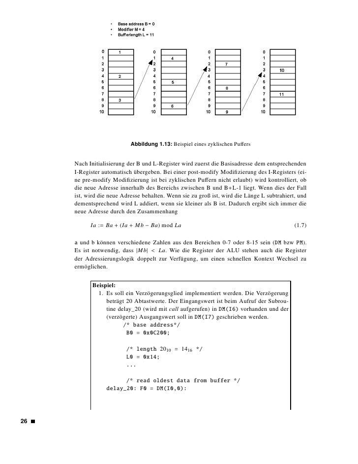 /* write output data */                    DM(I7, 0) = F0;                    /* read input data */                    F0 ...