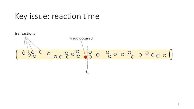 Key issue: reaction time transactions fraud occured t1 5