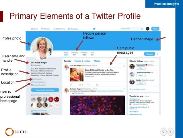 Disseminating Scientific Research via Twitter: Research Evidence and …