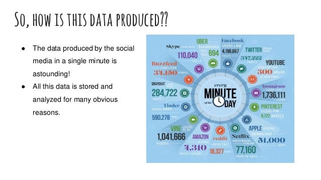 So,howisthisdataproduced?? ● The data produced by the social media in a single minute is astounding! ● All this data is st...