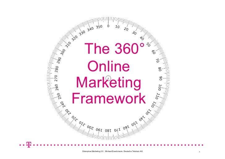 The 360°  OnlineMarketingFramework Enterprise Marketing 2.0 Michael Buschmann, Deutsche Telekom AG   1
