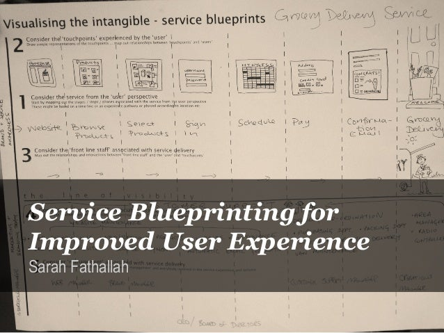 Dtdc workshop service blueprinting for improved user experience malvernweather Gallery