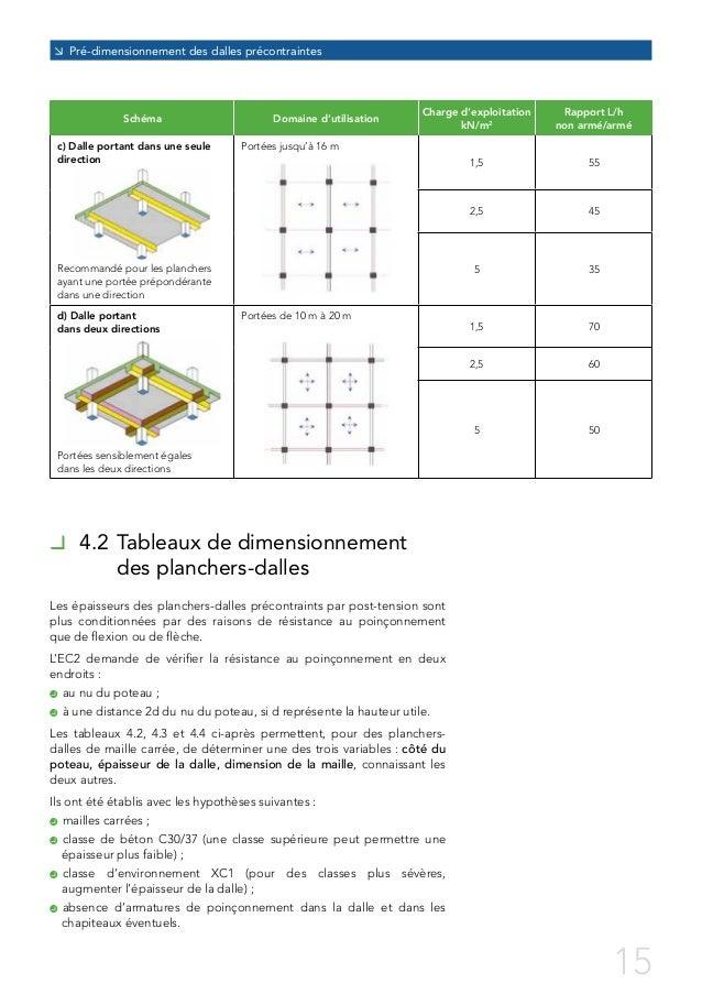 dt0045 dalles precontraintes guide sedip. Black Bedroom Furniture Sets. Home Design Ideas