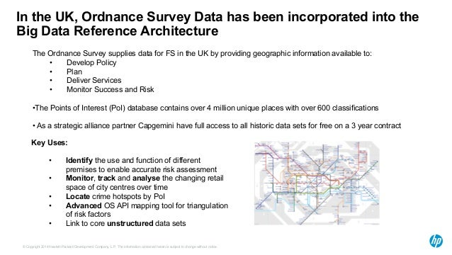 In the UK, Ordnance Survey Data has been incorporated into the  Big Data Reference Architecture  The Ordnance Survey suppl...
