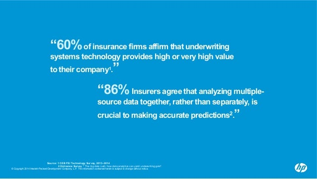 """""""60% of insurance firms affirm that underwriting  systems technology provides high or very high value  to their company1.""""..."""
