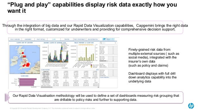 """""""Plug and play"""" capabilities display risk data exactly how you  want it  Through the integration of big data and our Rapid..."""