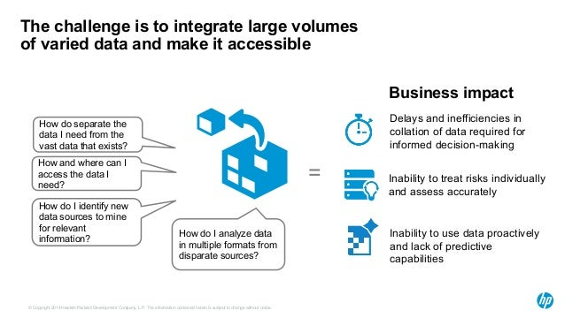 The challenge is to integrate large volumes  of varied data and make it accessible  How do separate the  data I need from ...