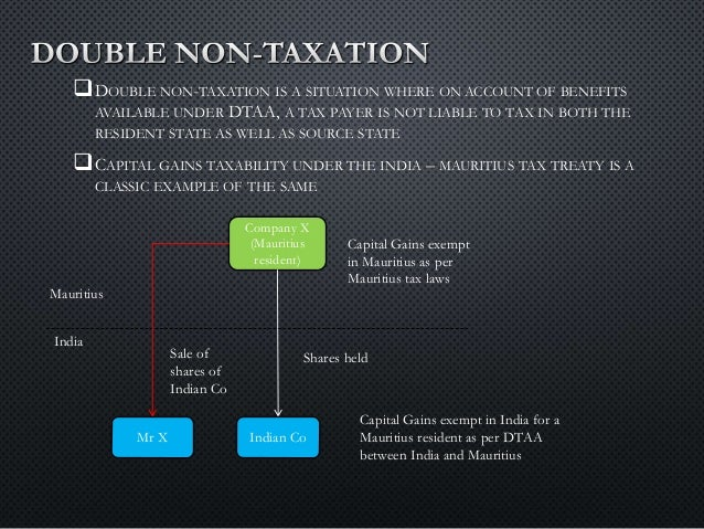Dtaa Double Taxation Avoidance Agreement