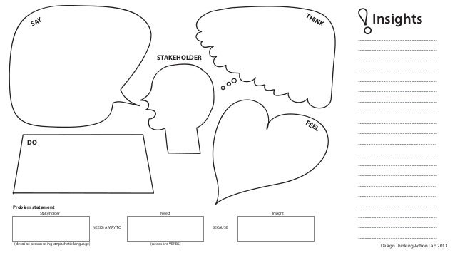 Template: Empathy Map and Problem Statement
