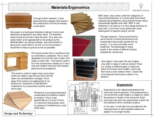 resistant materials coursework evaluation These can be used as a guide for the gcse rm coursework from start to finish gcse resistant materials templates (no rating) gcse-resistant-materials-template.