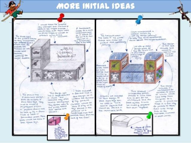 Edexcel GCSE Graphics Quiz