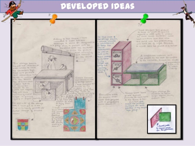 Gcse dt coursework folder with brads