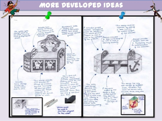 gcse marketing coursework A gcse coursework example 2 1 shanel le 11design task 5 – child 2 the year 1 teachers at dubai british school have asked me to design and.
