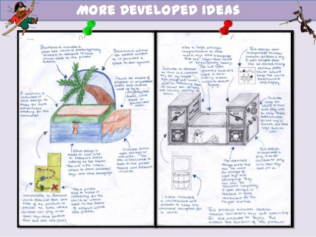 Product design gcse coursework examples of thesis