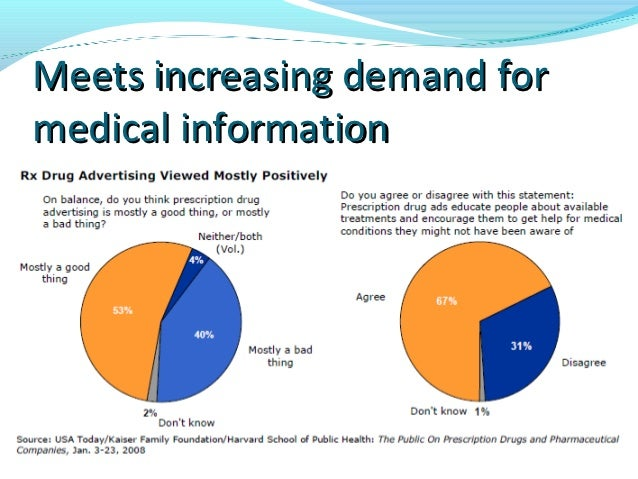 the cons of direct to consumer drug advertising This time, respondents had upfront pros and cons to inform their answers and 57 % of consumers still said drug ads should be removed from.