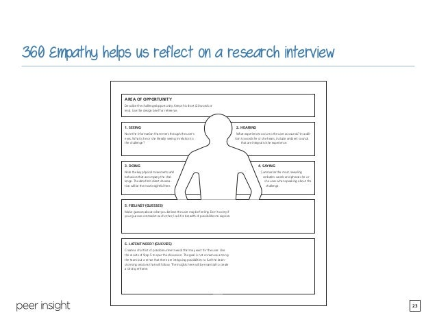 research paper on empathy