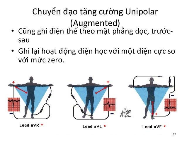 Chuyển  đạo  tăng  cường  Unipolar   (Augmented)     • Cũng  ghi  điện  thế  theo  mặt  phẳng ...