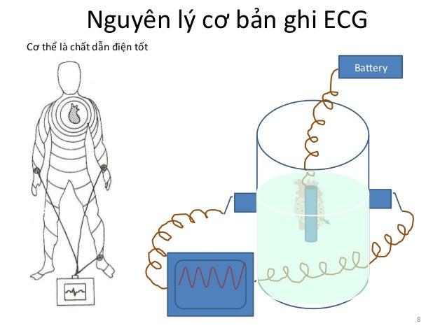 Nguyên  lý  cơ  bản  ghi  ECG   Baƒery     Cơ  thể  là  chất  dẫn  điện  tốt   8