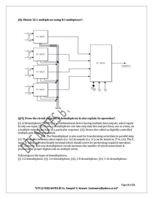 8 To 1 Multiplexer Circuit Diagram   Combinational Logic Circuits