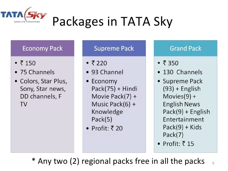 Tata sky recharge coupons