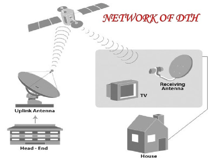 Wiring Diagram further Medium further Meter Nasa Bm  p further Meter Nasa Bm  p besides Px Typical Antenna Pattern. on satellite dish components diagram