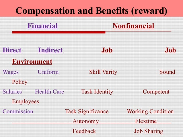 direct compensation vs benefits Summary - compensation vs benefits the difference between compensation and benefits can be identified based on whether it is financial or non-financial.