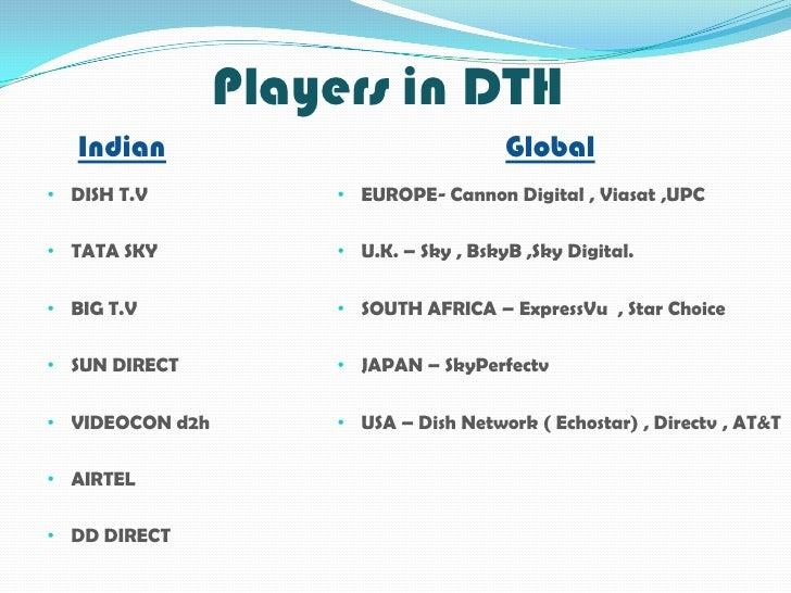 Dth Technology