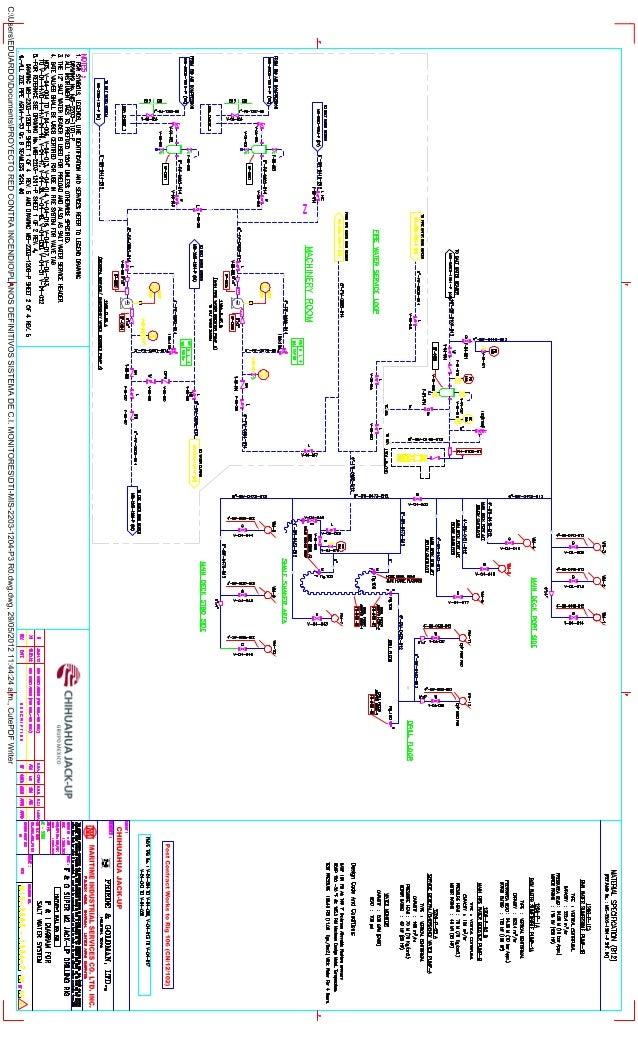 Dti diagrama mis-2203-1204-p3 r0