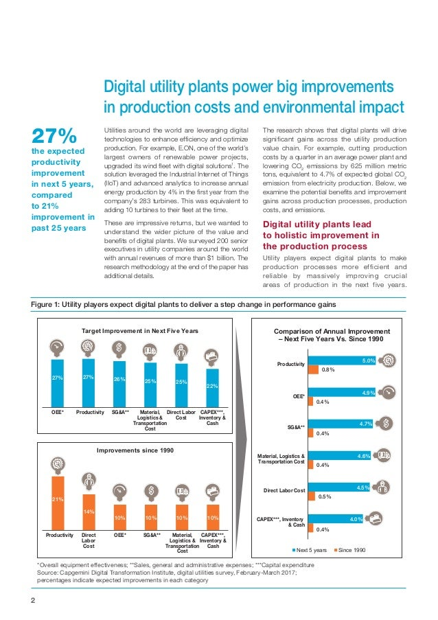 2 Digital utility plants power big improvements in production costs and environmental impact Utilities around the world ar...