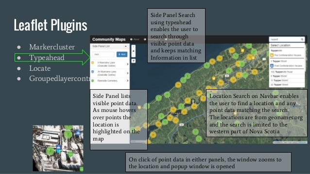 Graphical user interface design for community asset point